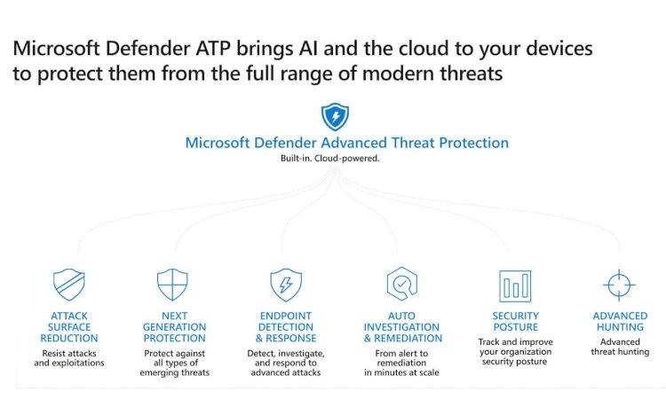 Microsoft Defender ATP Güvenlik Uygulaması iOS ve Android'e Geliyor